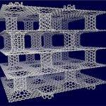 تولید صنعتی نانو