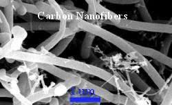 نانو الیاف کربن