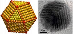 نانو ذرات طلا